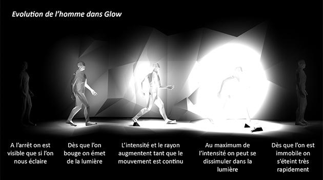 Glow jeu vidéo game design