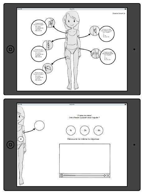 projet master livre interactif tous égaux
