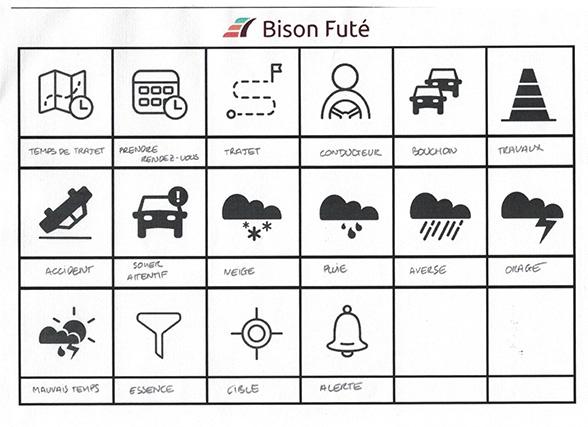 application, bison futé, ican
