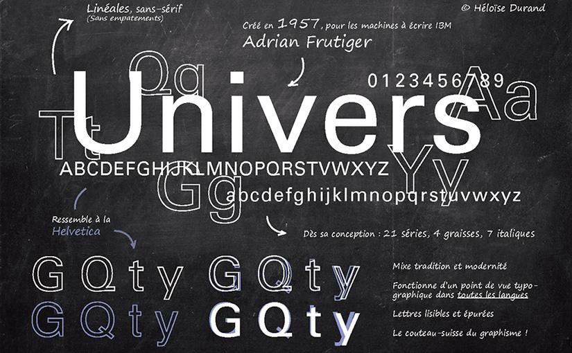 Specimen typographique / Web 02